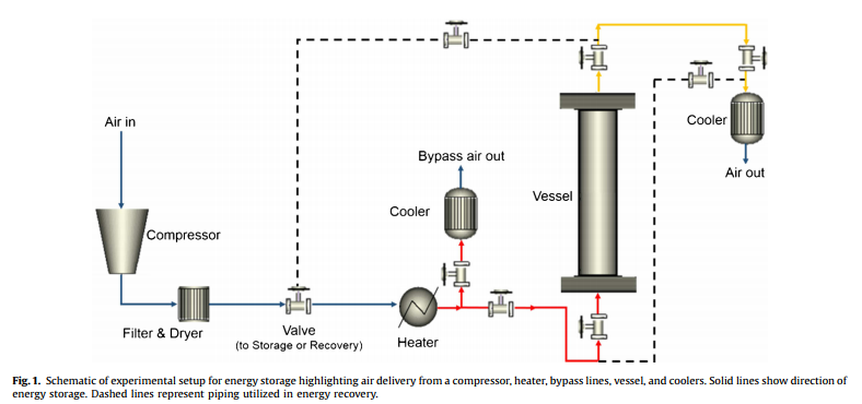 an introduction to the analysis and the importance of solar energy Introduction to solar energy  analysis and comparison between different technologies will help us to adopt the most efficient and beneficial technology given a .