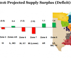 Energy Storage Coming of Age In The Midwest: New MISO Rules To Boost Applications