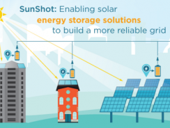 DOE Sunshot Takes Aim at Solar-Storage Tipping Point