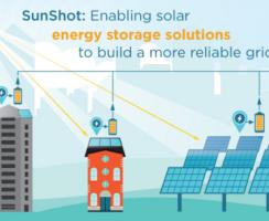 DOE Sunshot Takes Aim at Solar-Storage Tipping Point