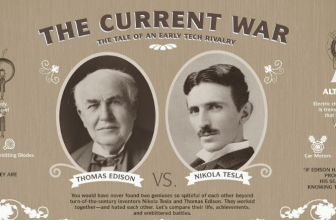 War of Currents Unsettled as Distributed Energy, Efficient Loads, and Microgrids Go DC